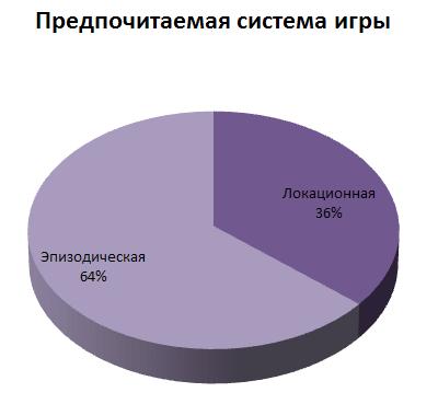 http://s8.uploads.ru/4SgBk.png