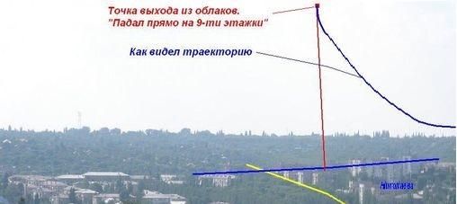 http://s8.uploads.ru/BQf8J.jpg