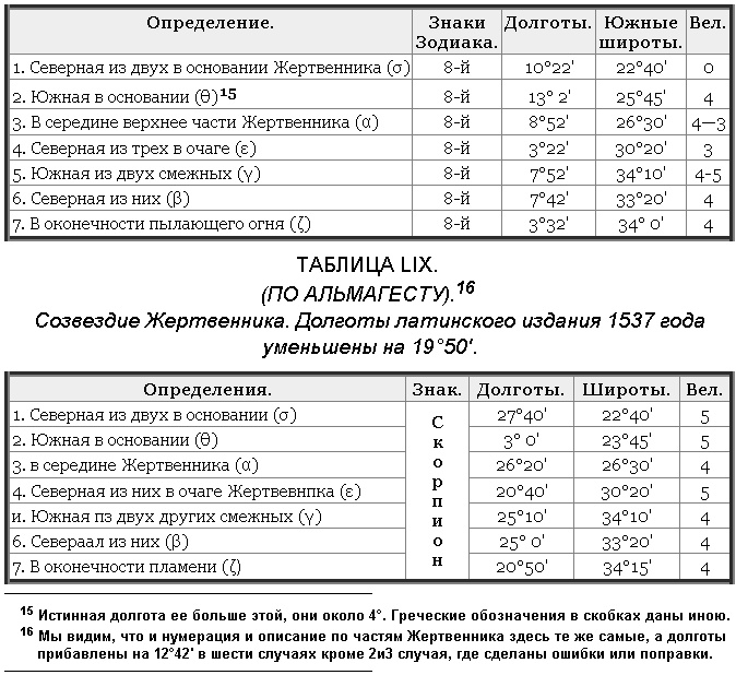 http://s8.uploads.ru/D7A5C.jpg