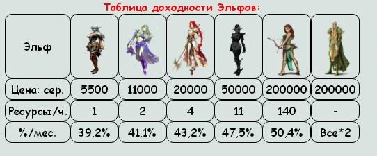 http://s8.uploads.ru/FJIuM.png