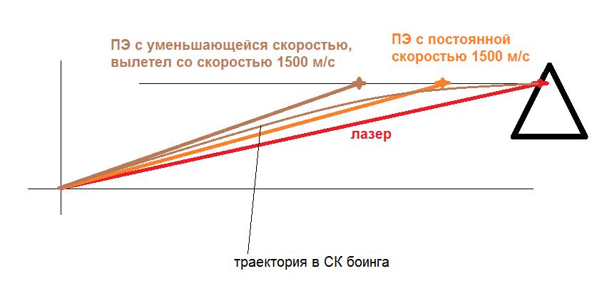 http://s8.uploads.ru/Ieux1.png