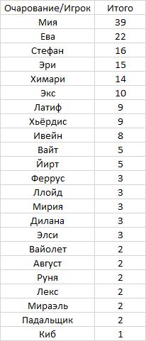 http://s8.uploads.ru/J63OC.png