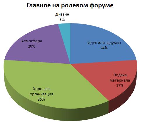 http://s8.uploads.ru/Lc6oQ.png