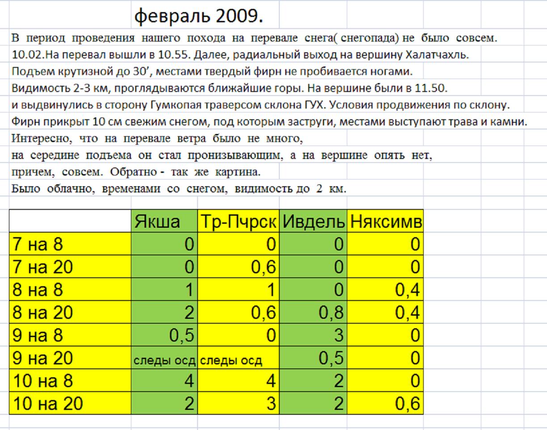 http://s8.uploads.ru/R7iuD.png