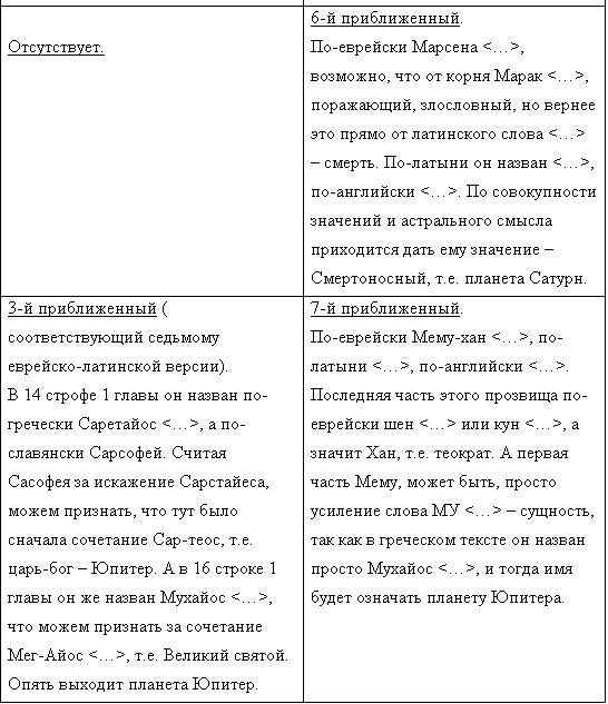 http://s8.uploads.ru/SIzTm.jpg