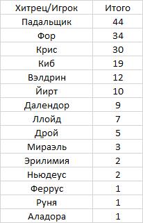 http://s8.uploads.ru/eY1s0.png