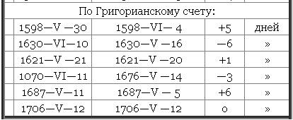 http://s8.uploads.ru/gK5JB.jpg