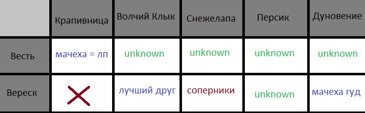 http://s8.uploads.ru/hpYmX.png