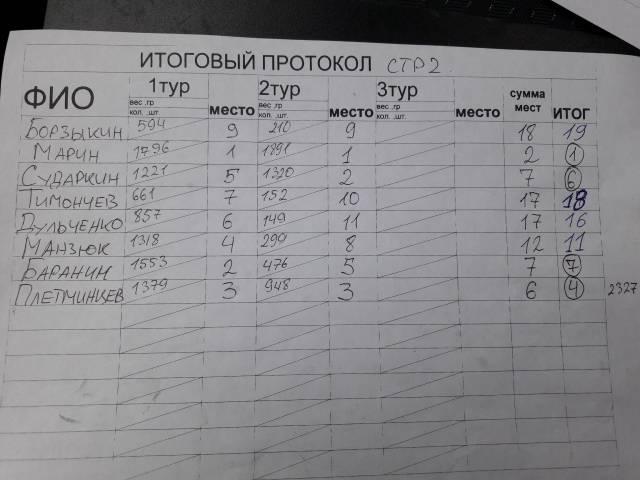 http://s8.uploads.ru/mInAa.jpg