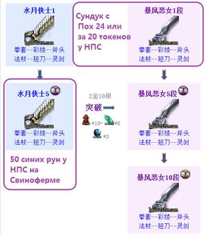 Таблица полного морфа(Часть 1) MyJox