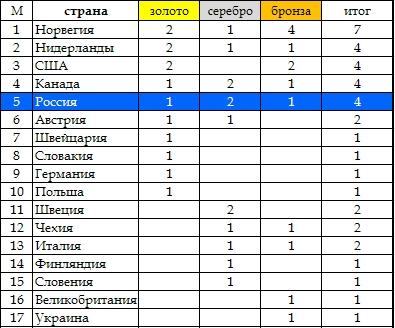 http://s8.uploads.ru/qgQ5A.jpg