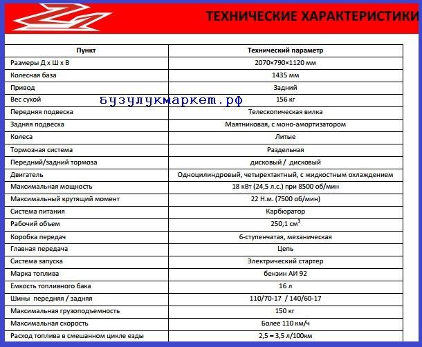 мотоцикл Ирбис Z1, технич. характеристики, фото