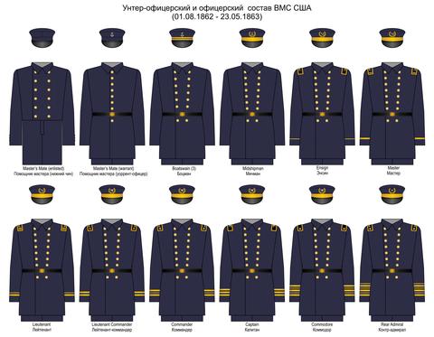 ВМС США/КША: Эволюция флотских знаков различия в картинках 3WGqL