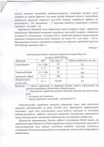http://s8.uploads.ru/t/80MlD.jpg
