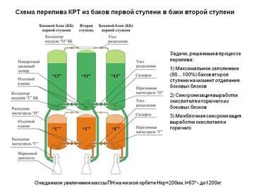 http://s8.uploads.ru/t/GrbzB.jpg