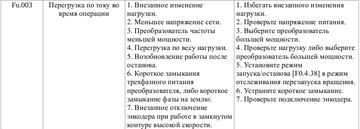 http://s8.uploads.ru/t/HsvKi.png