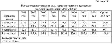 http://s8.uploads.ru/t/O7zg1.png