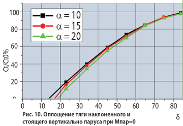 http://s8.uploads.ru/t/O9r0n.png