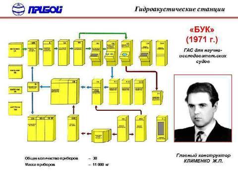 http://s8.uploads.ru/t/Ps8Ya.jpg