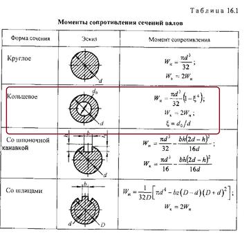 http://s8.uploads.ru/t/SDPqN.png