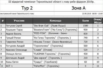 http://s8.uploads.ru/t/V3WeI.jpg