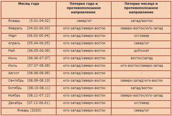 http://s8.uploads.ru/t/WK8IB.jpg