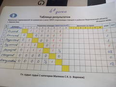 http://s8.uploads.ru/t/WZTSU.jpg