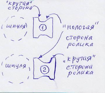 http://s8.uploads.ru/t/cyYnk.jpg