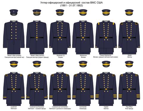 ВМС США/КША: Эволюция флотских знаков различия в картинках LXJ6c