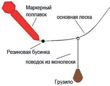 http://s8.uploads.ru/t/lm2QM.jpg