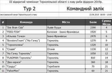 http://s8.uploads.ru/t/tk1lD.jpg