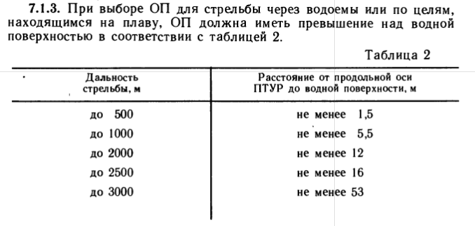 http://s8.uploads.ru/wAP32.png