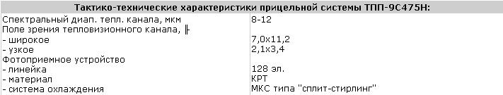 http://s8.uploads.ru/wMlIV.jpg