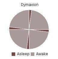 Сон и бессоница