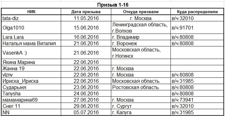 http://s8.uploads.ru/M2P6k.png