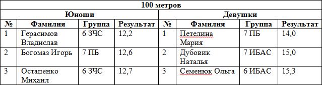 http://s8.uploads.ru/bUAd4.png