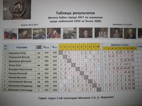 http://s8.uploads.ru/t/c0dTR.jpg