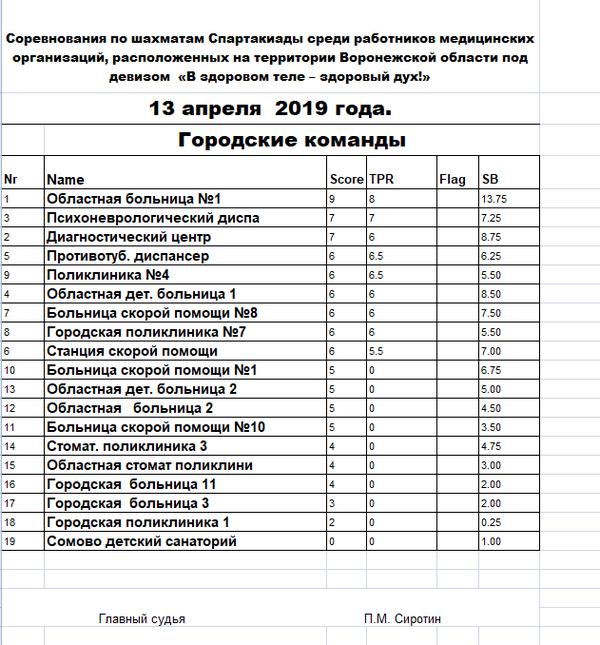 http://s8.uploads.ru/t/wqN71.png